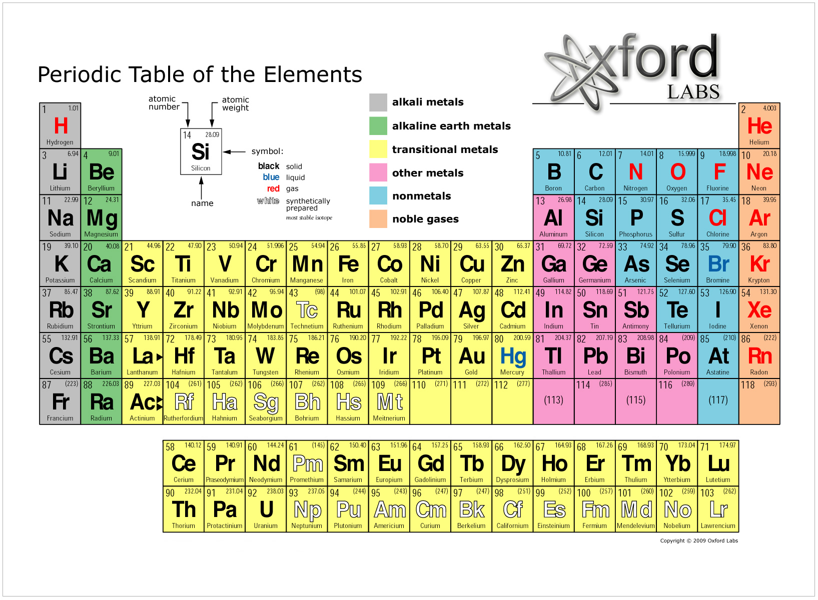 Periodic table of fruits choice image periodic table images minerals and the human diet paleo opolis periodic table gamestrikefo choice image gamestrikefo Image collections